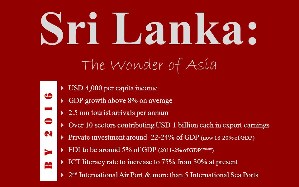 Sri Lanka: The Wonder of Asia