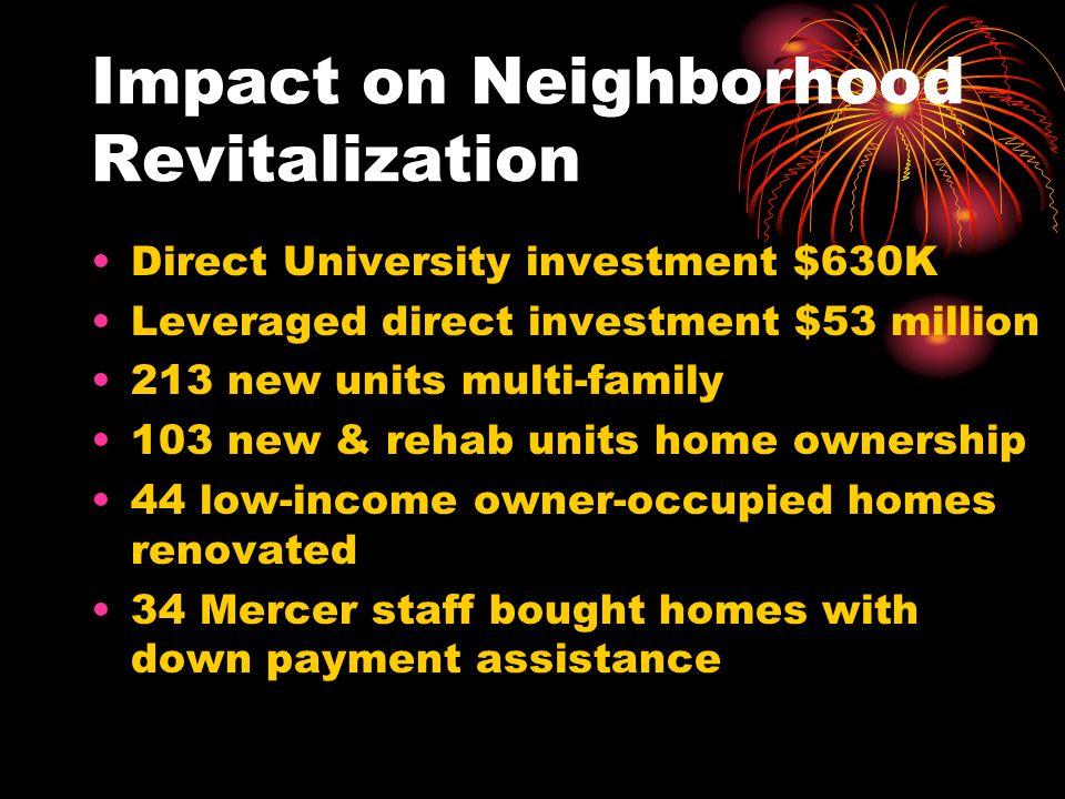 Impact on Neighborhood Revitalization