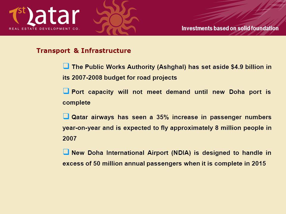 Transport & Infrastructure