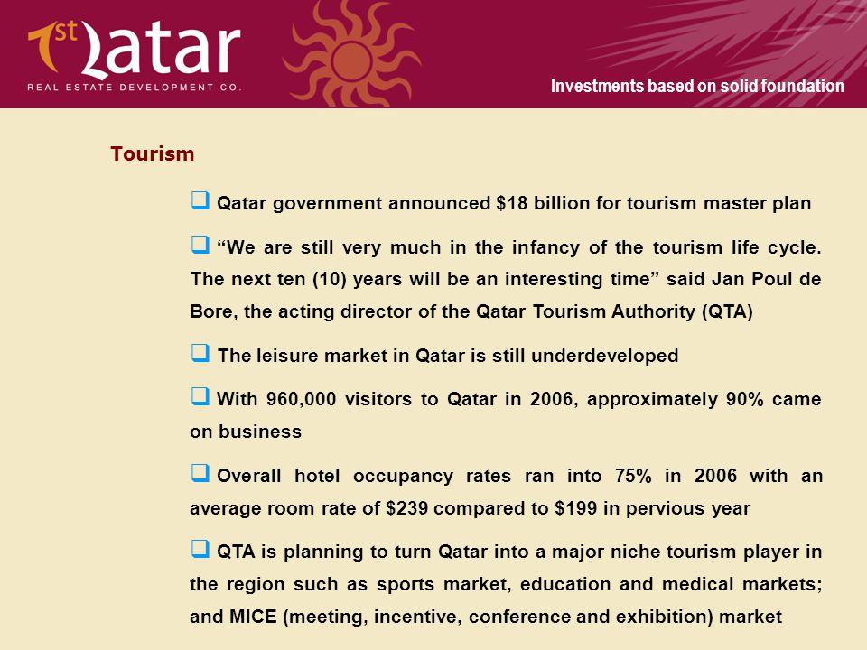 Tourism Qatar government announced $18 billion for tourism master plan.