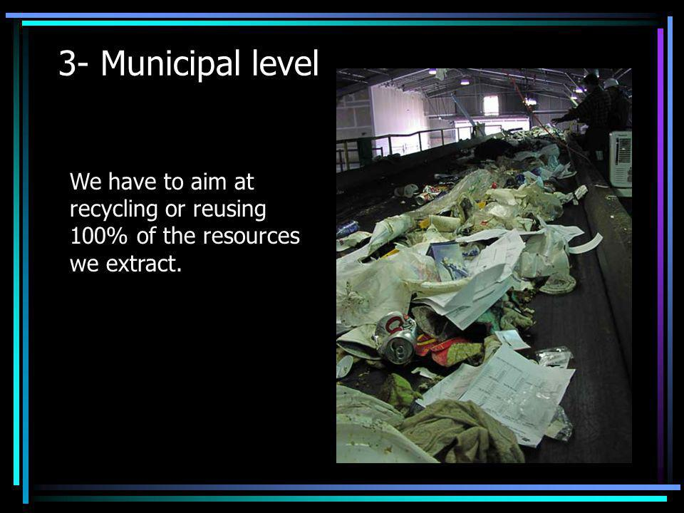 3- Municipal level We have to aim at recycling or reusing 100% of the resources we extract.