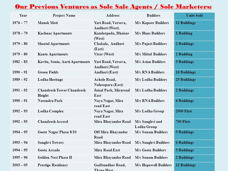 Our Previous Ventures as Sole Sale Agents / Sole Marketers: