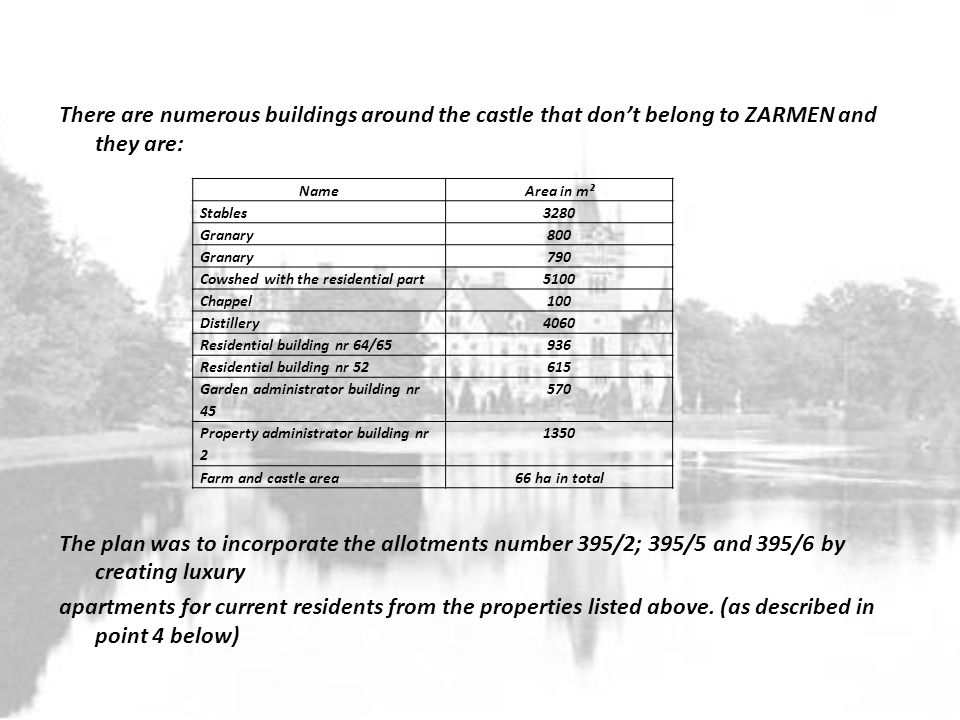 There are numerous buildings around the castle that don't belong to ZARMEN and they are: The plan was to incorporate the allotments number 395/2; 395/5 and 395/6 by creating luxury apartments for current residents from the properties listed above. (as described in point 4 below)