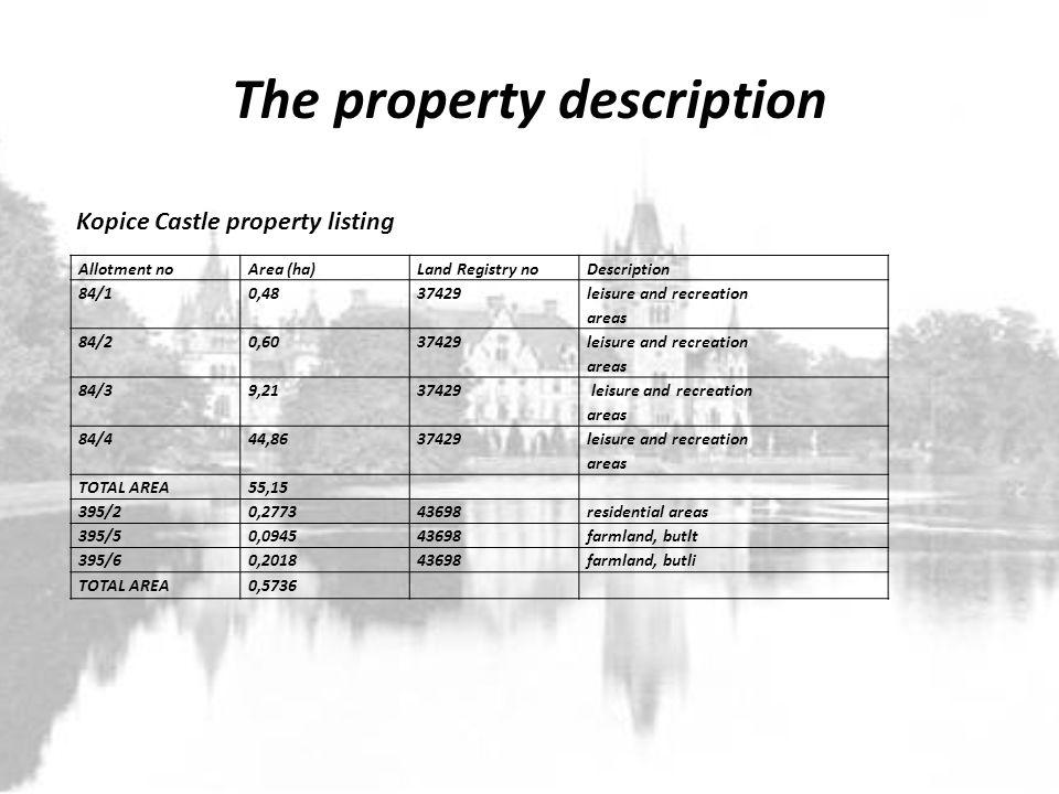 The property description