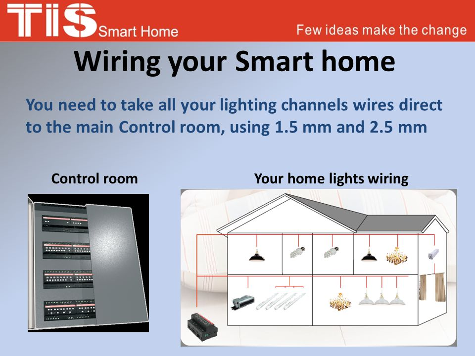 Wiring your Smart home You need to take all your lighting channels wires direct. to the main Control room, using 1.5 mm and 2.5 mm.