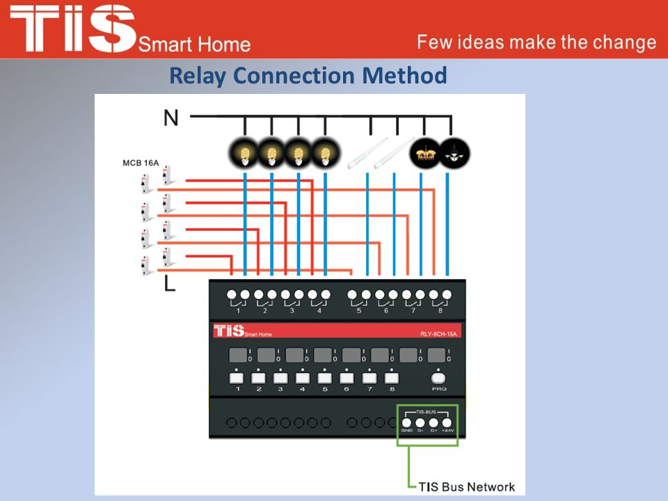 Relay Connection Method
