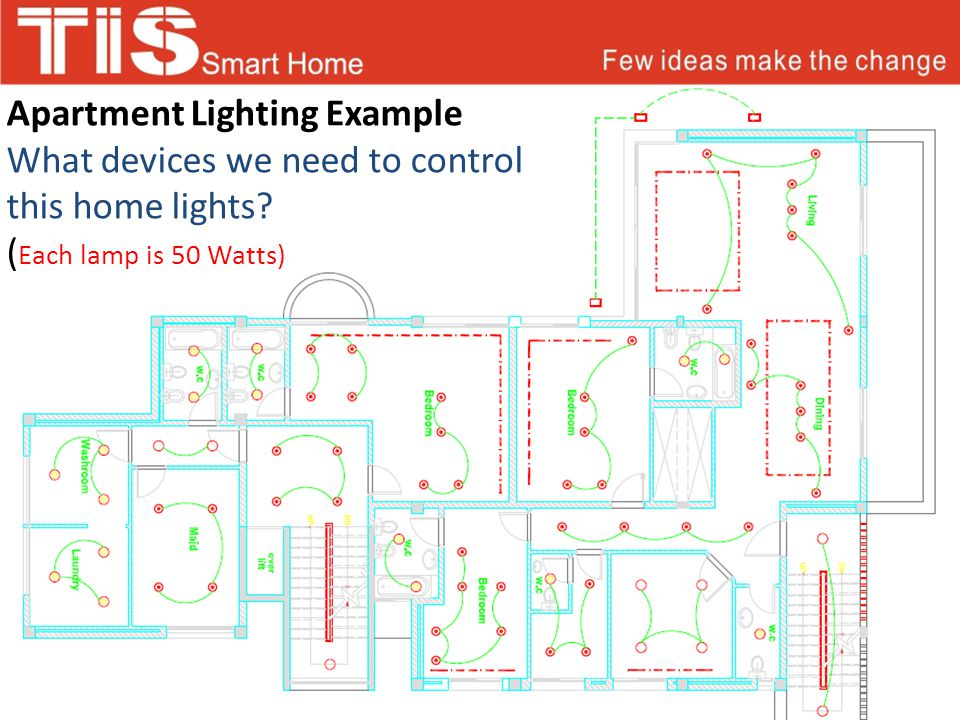 Apartment Lighting Example What devices we need to control this home lights (Each lamp is 50 Watts)