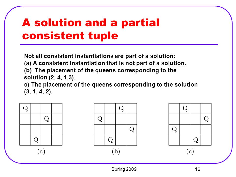 A solution and a partial consistent tuple