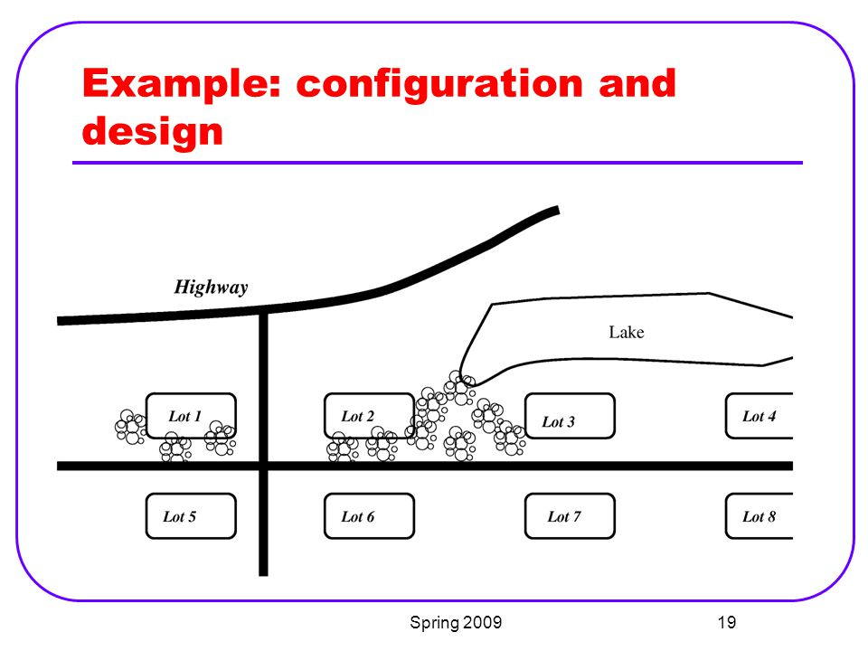 Example: configuration and design