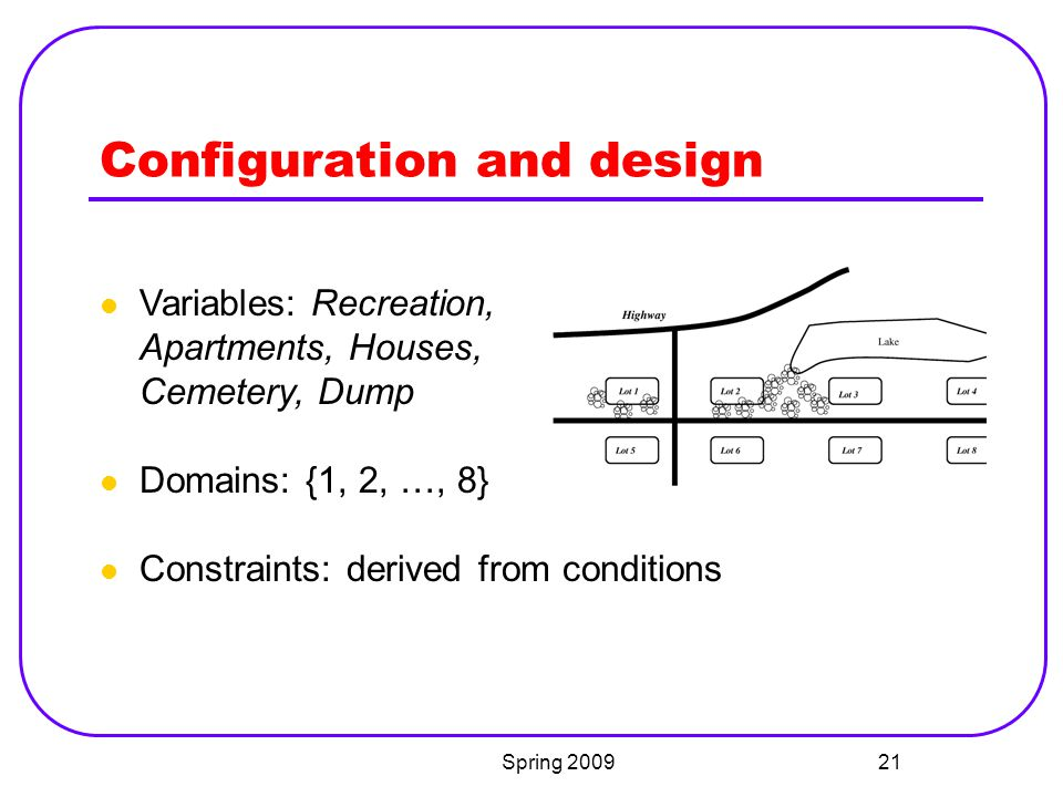 Configuration and design