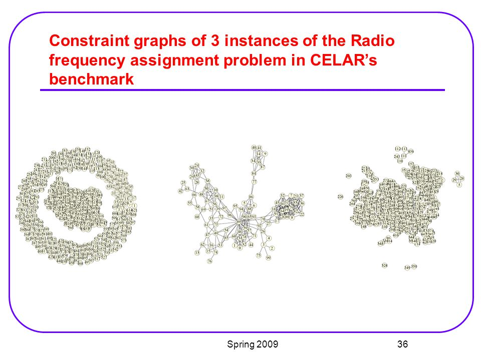 Constraint graphs of 3 instances of the Radio frequency assignment problem in CELAR's benchmark