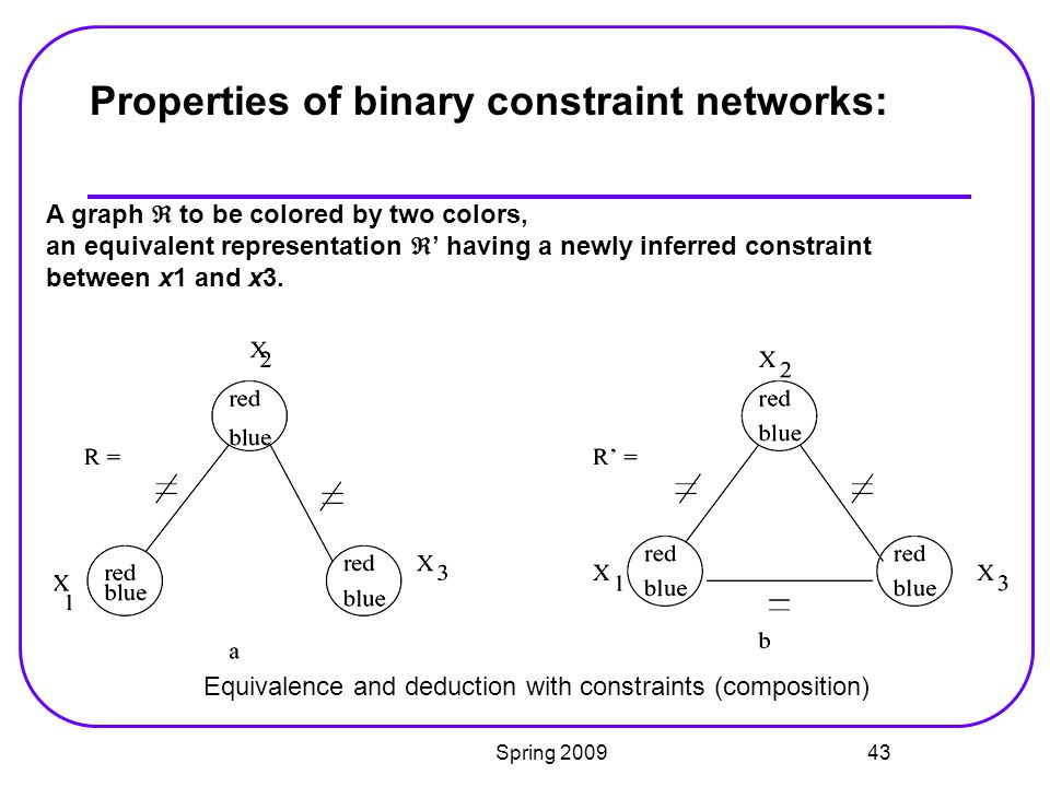 Properties of binary constraint networks: