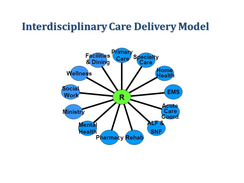 Interdisciplinary Care Delivery Model