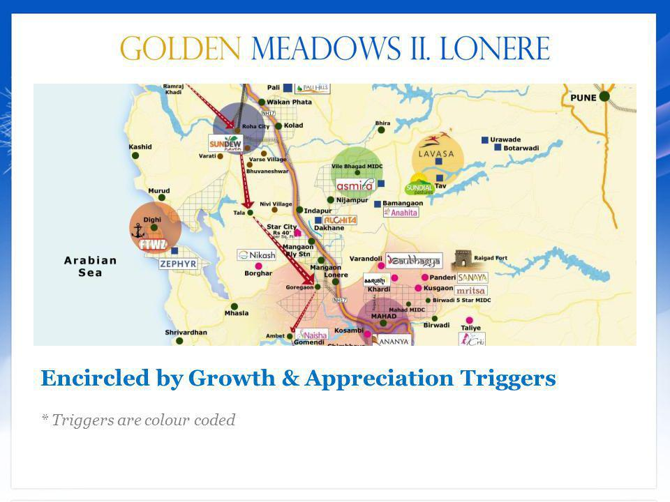 Encircled by Growth & Appreciation Triggers