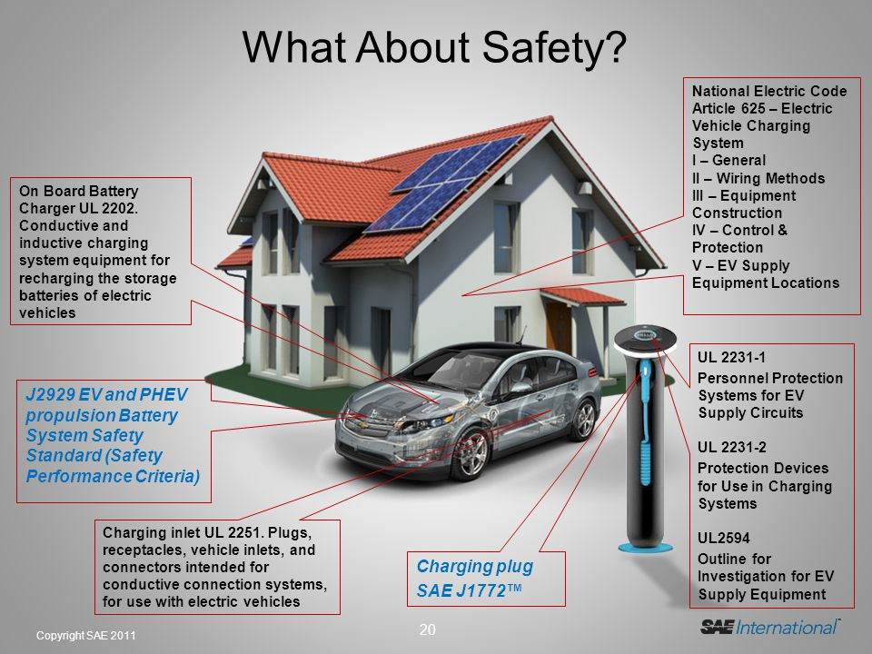 What About Safety National Electric Code. Article 625 – Electric Vehicle Charging System. I – General.