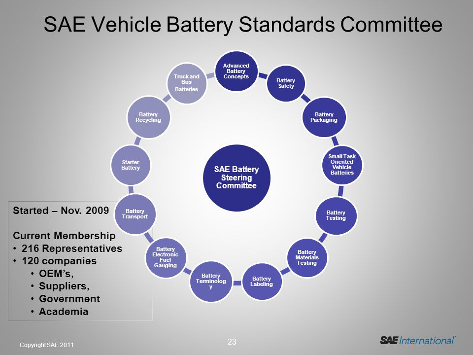 SAE Vehicle Battery Standards Committee