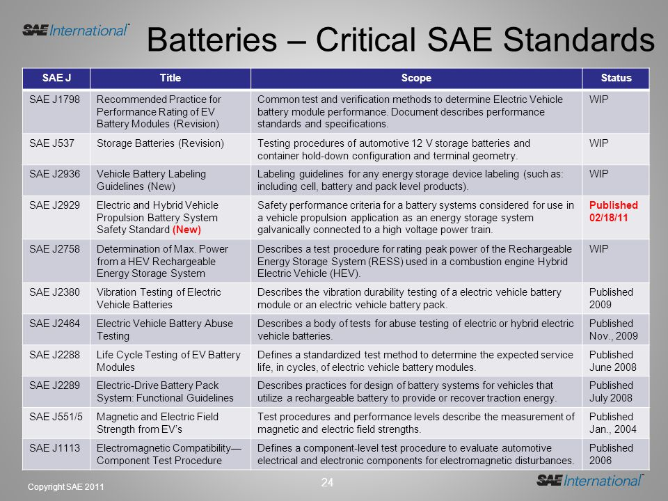 Batteries – Critical SAE Standards
