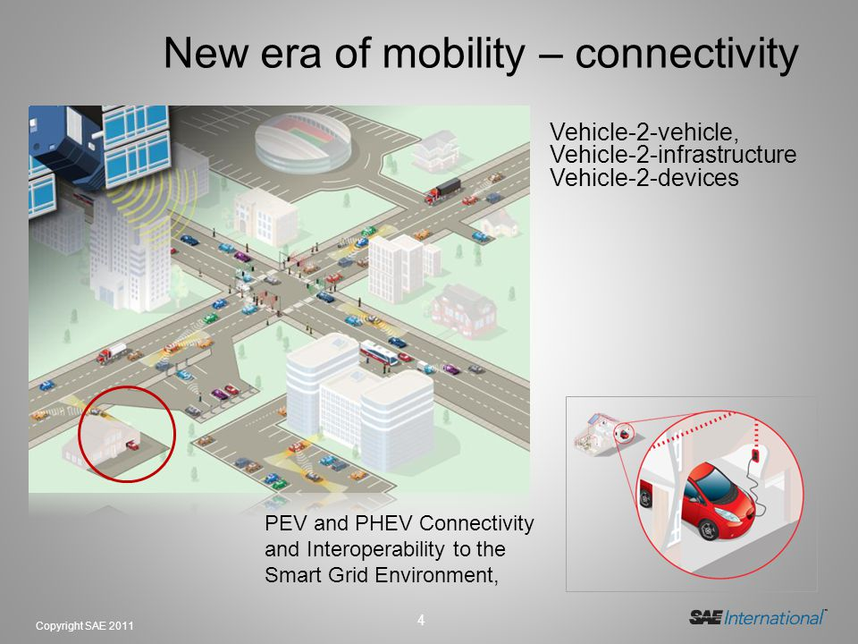 New era of mobility – connectivity