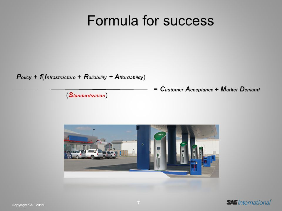 Formula for success Policy + f(Infrastructure + Reliability + Affordability) (Standardization) = Customer Acceptance + Market Demand.