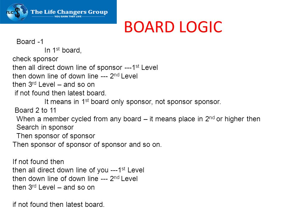 BOARD LOGIC Board -1 In 1st board, check sponsor