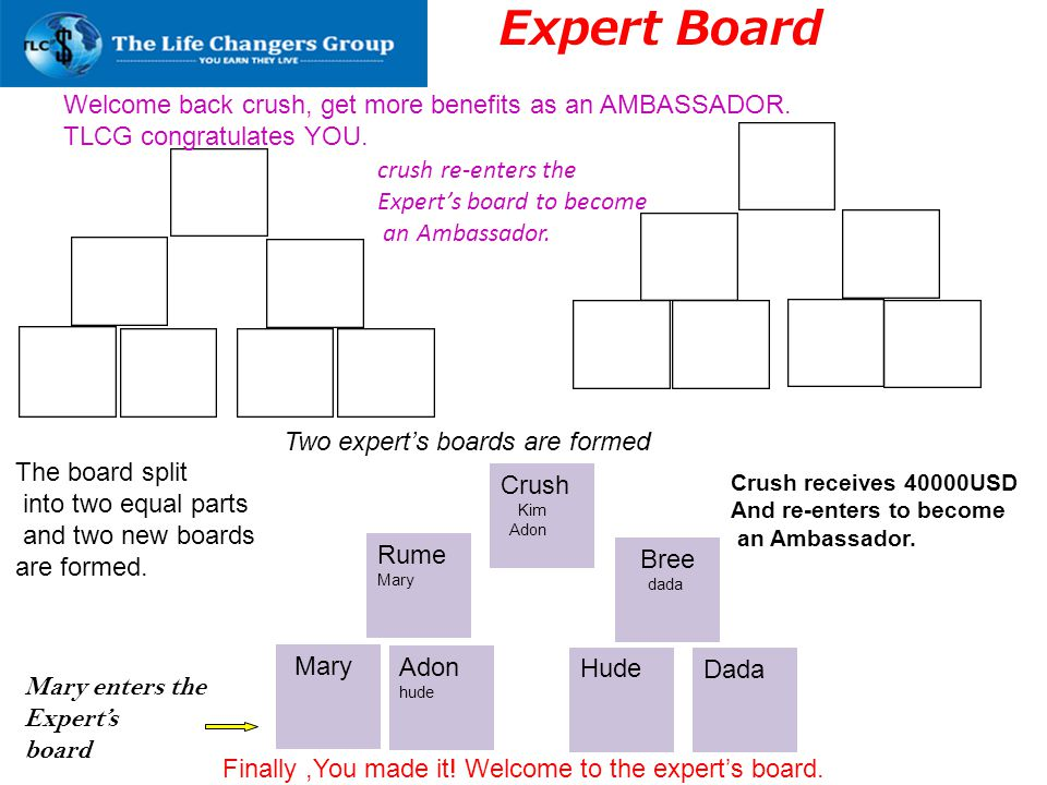 Expert Board Welcome back crush, get more benefits as an AMBASSADOR.