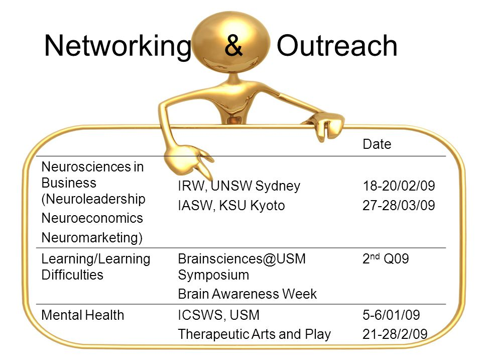 Networking & Outreach Date Neurosciences in Business (Neuroleadership