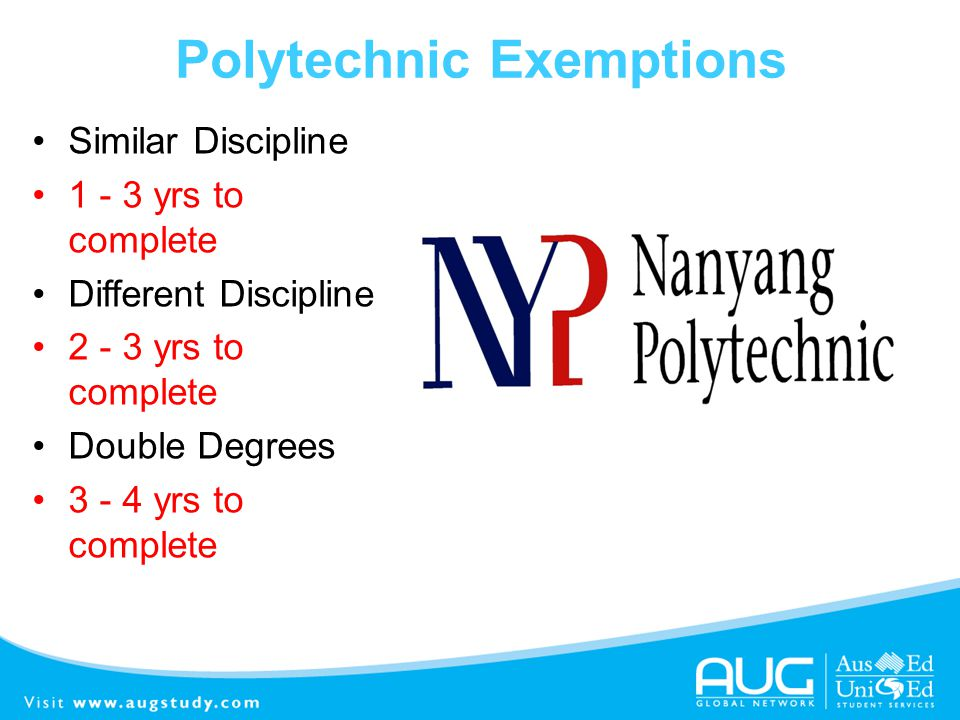 Polytechnic Exemptions