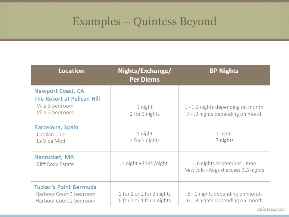 Examples – Quintess Beyond