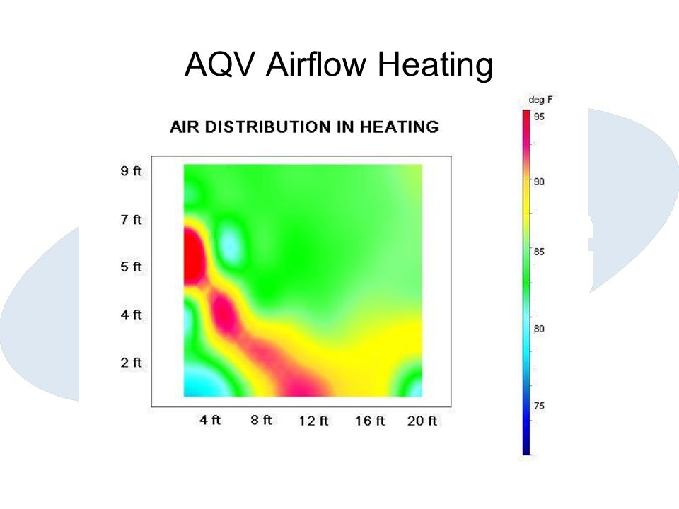 AQV Airflow Heating