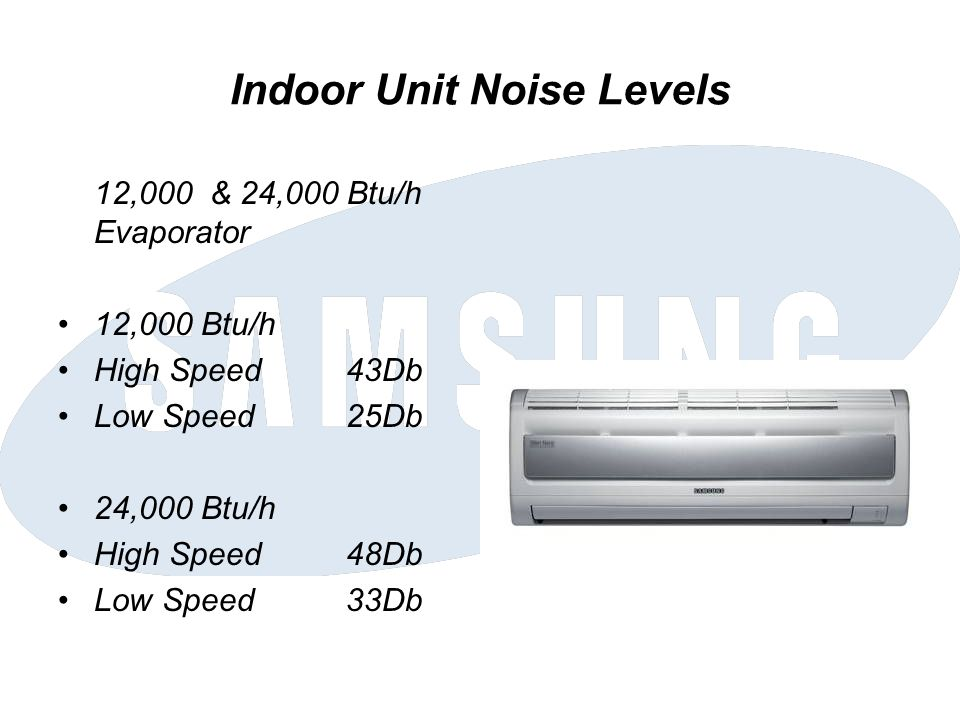Indoor Unit Noise Levels