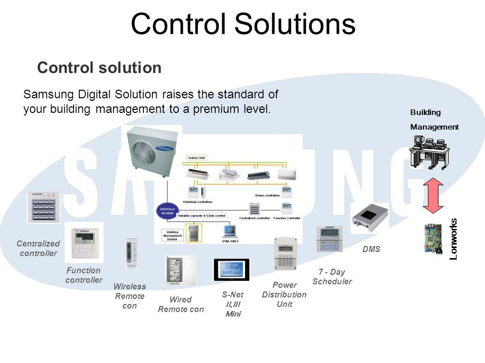 Control Solutions Control solution