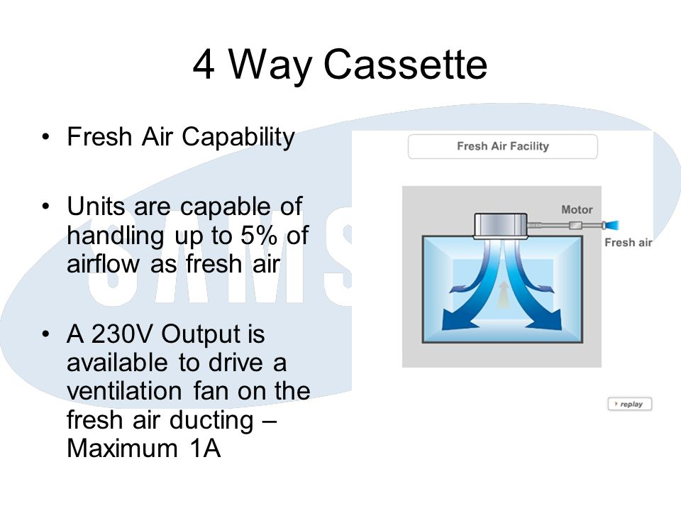4 Way Cassette Fresh Air Capability