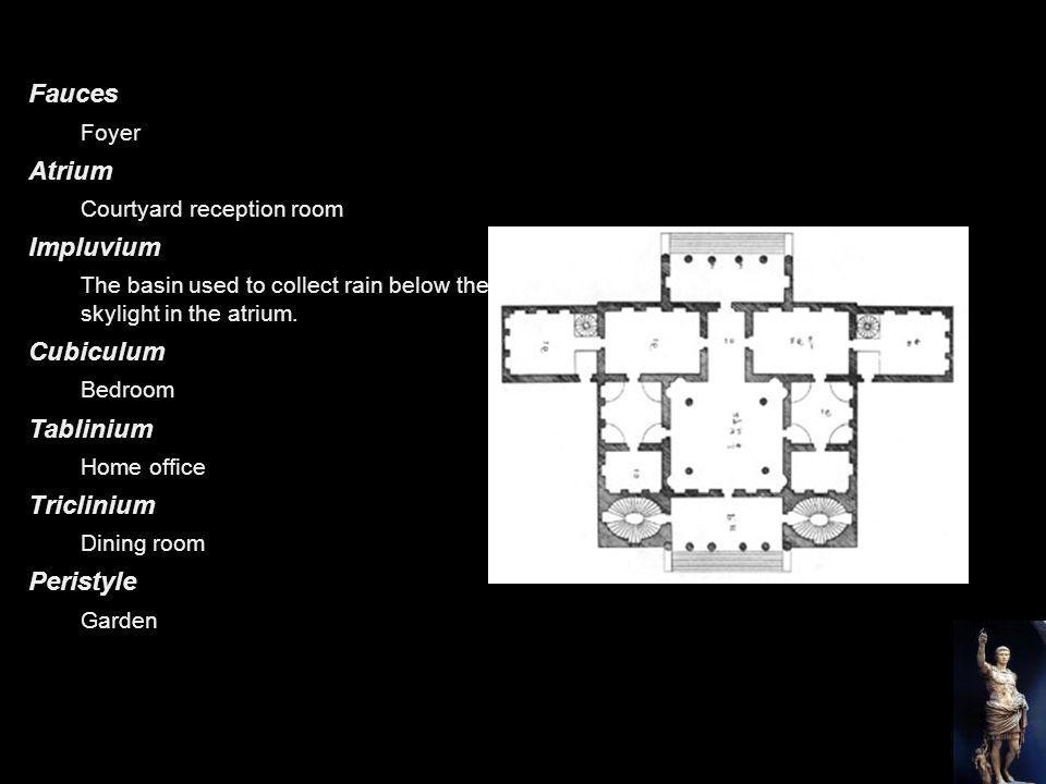 Fauces Atrium Impluvium Cubiculum Tablinium Triclinium Peristyle Foyer