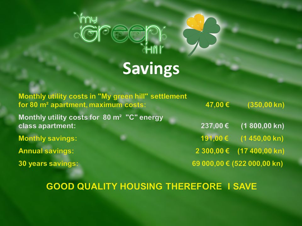 GOOD QUALITY HOUSING THEREFORE I SAVE