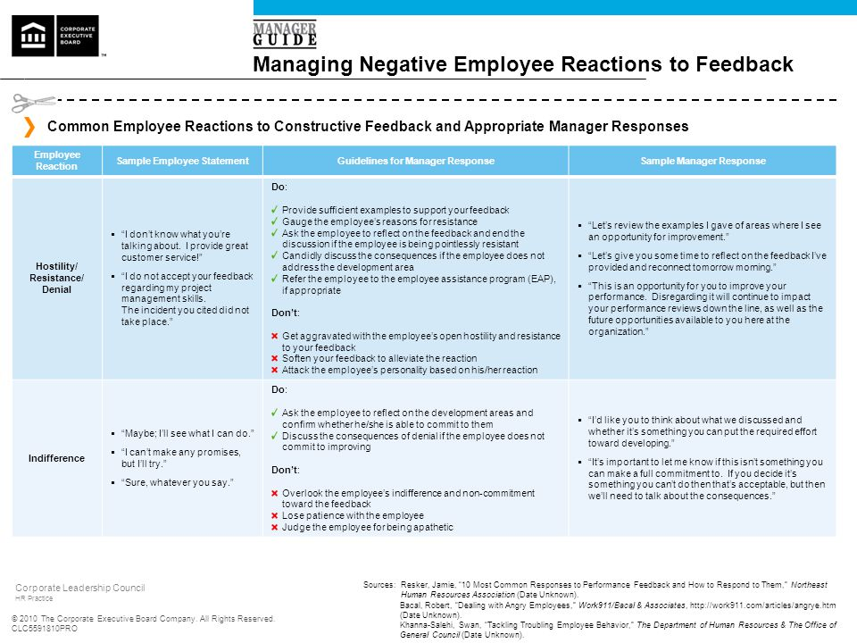 Managing Negative Employee Reactions to Feedback