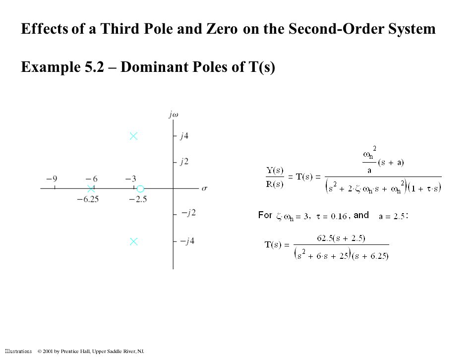 Effects of a Third Pole and Zero on the Second-Order System