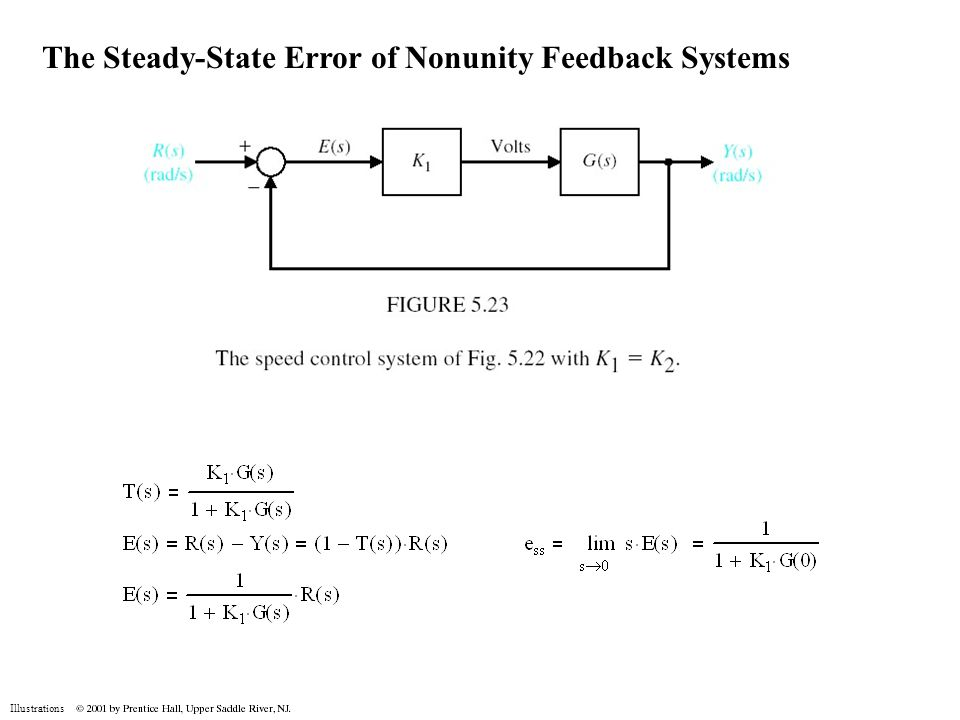 The Steady-State Error of Nonunity Feedback Systems