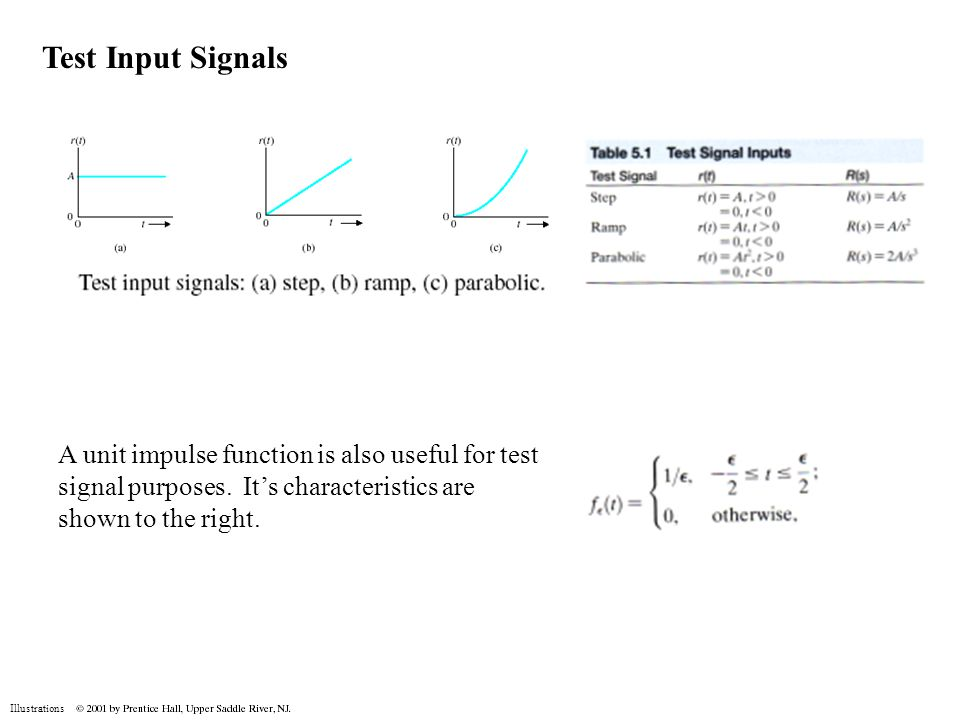 Test Input Signals A unit impulse function is also useful for test signal purposes.