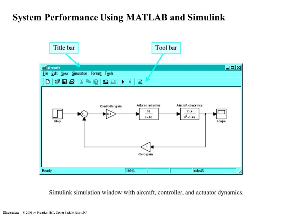 System Performance Using MATLAB and Simulink