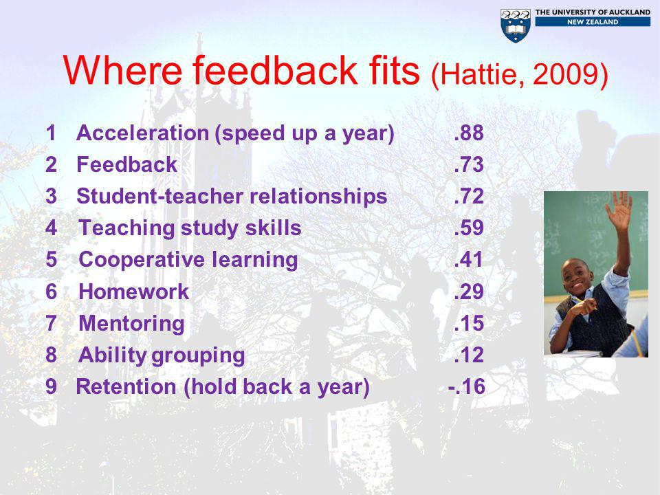 Where feedback fits (Hattie, 2009)