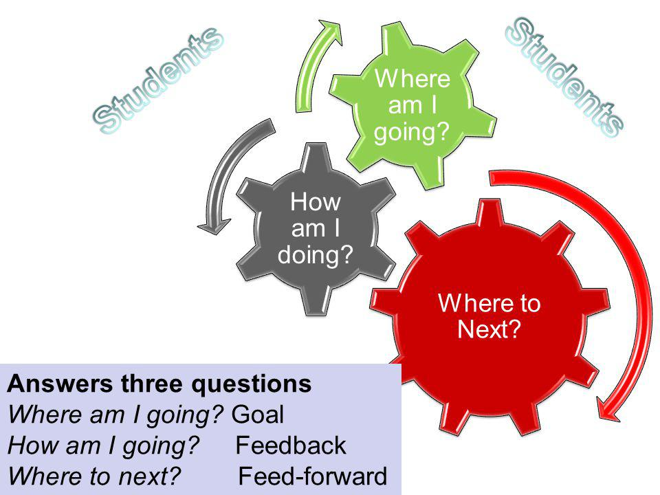 Students Students Answers three questions Where am I going Goal