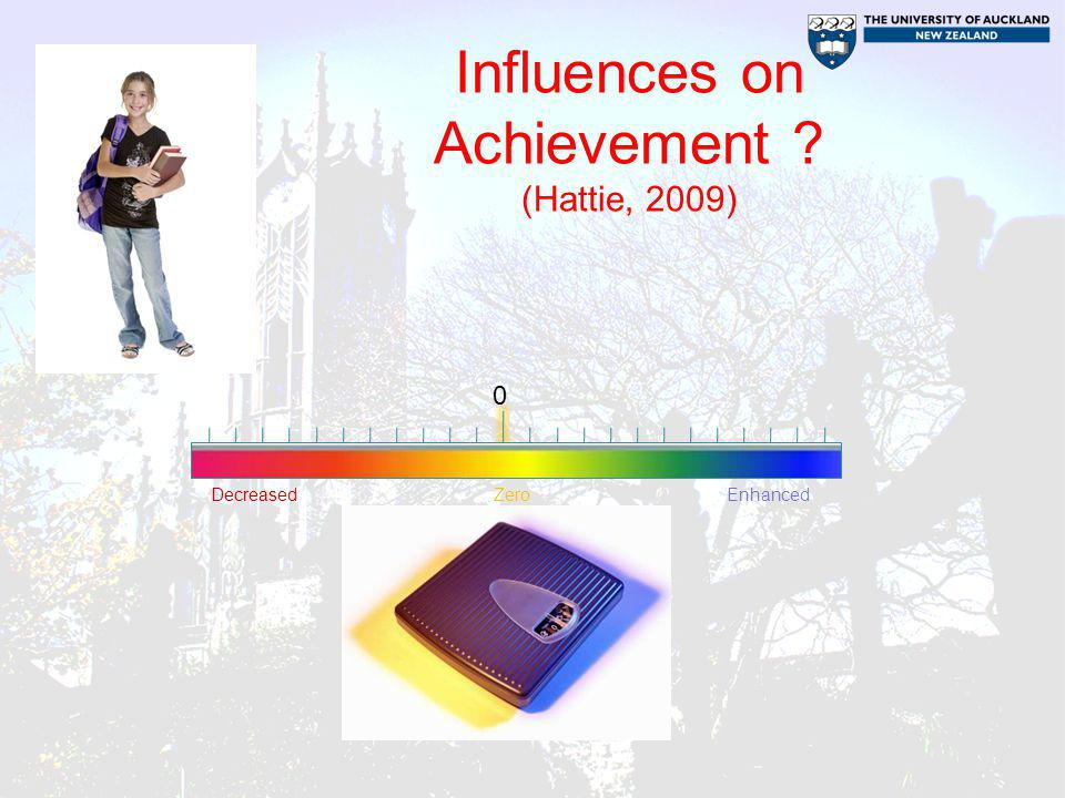 Influences on Achievement (Hattie, 2009)