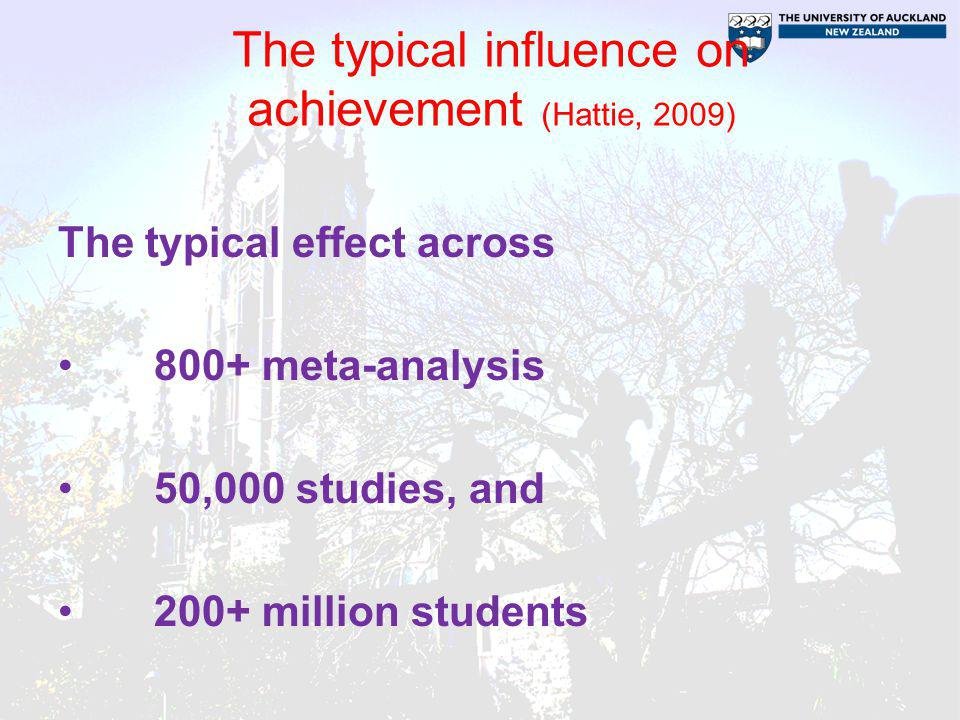 The typical influence on achievement (Hattie, 2009)