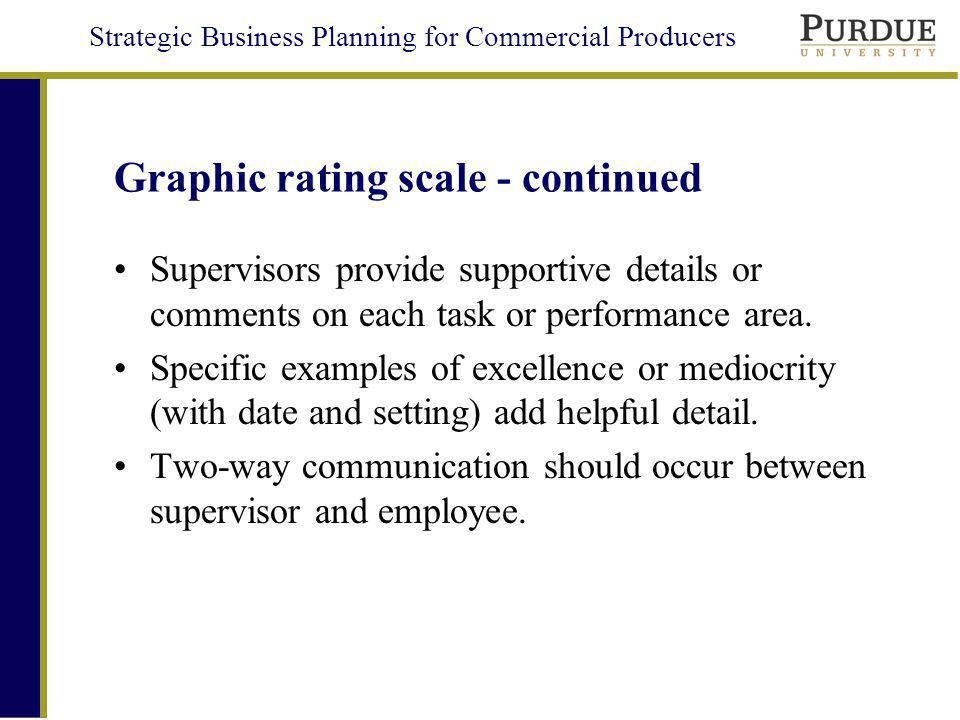 Graphic rating scale - continued
