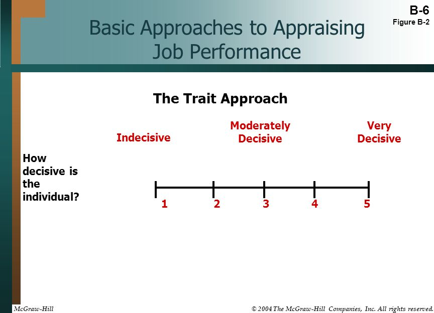 Basic Approaches to Appraising Job Performance
