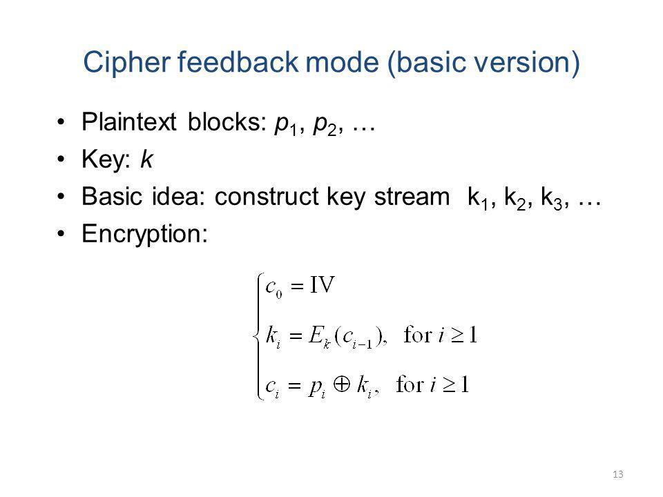 Cipher feedback mode (basic version)