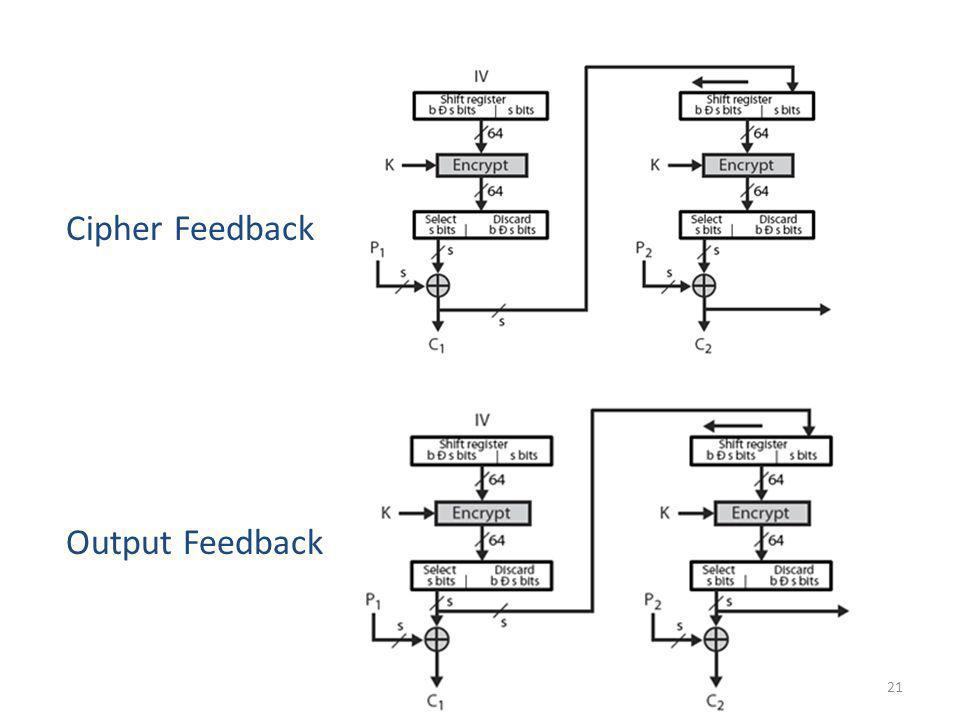 Cipher Feedback Output Feedback