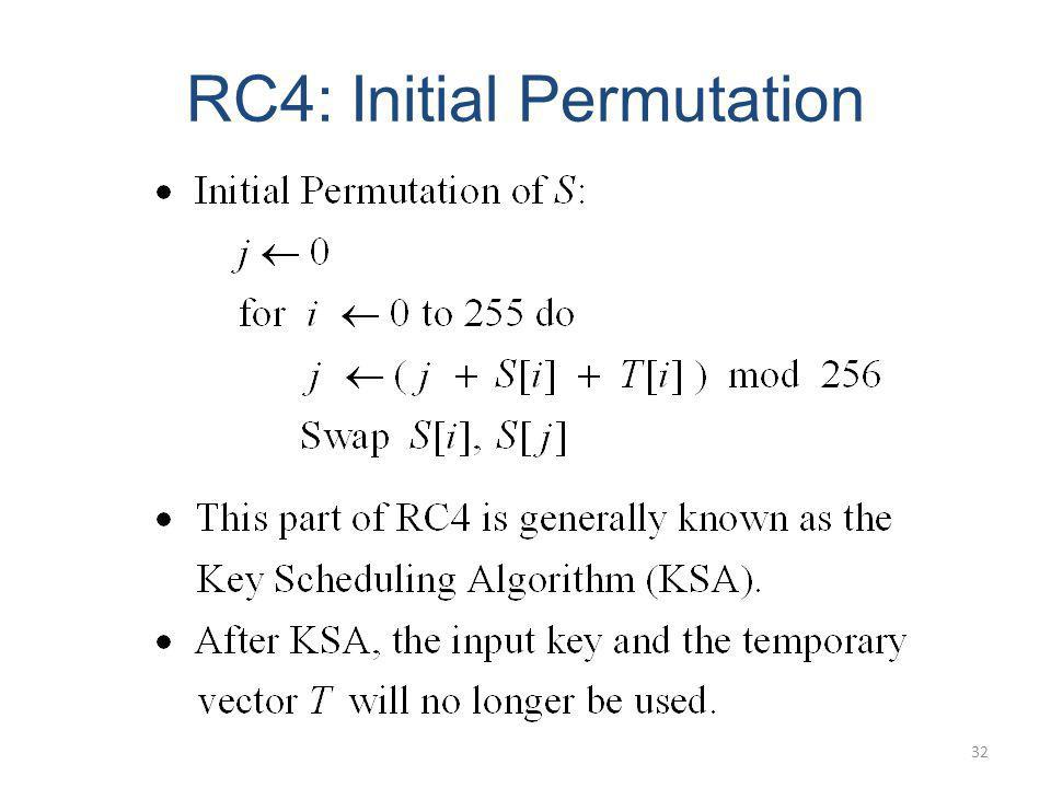 RC4: Initial Permutation