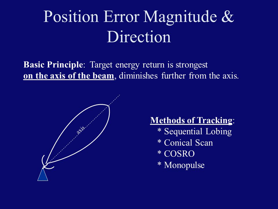 Position Error Magnitude & Direction