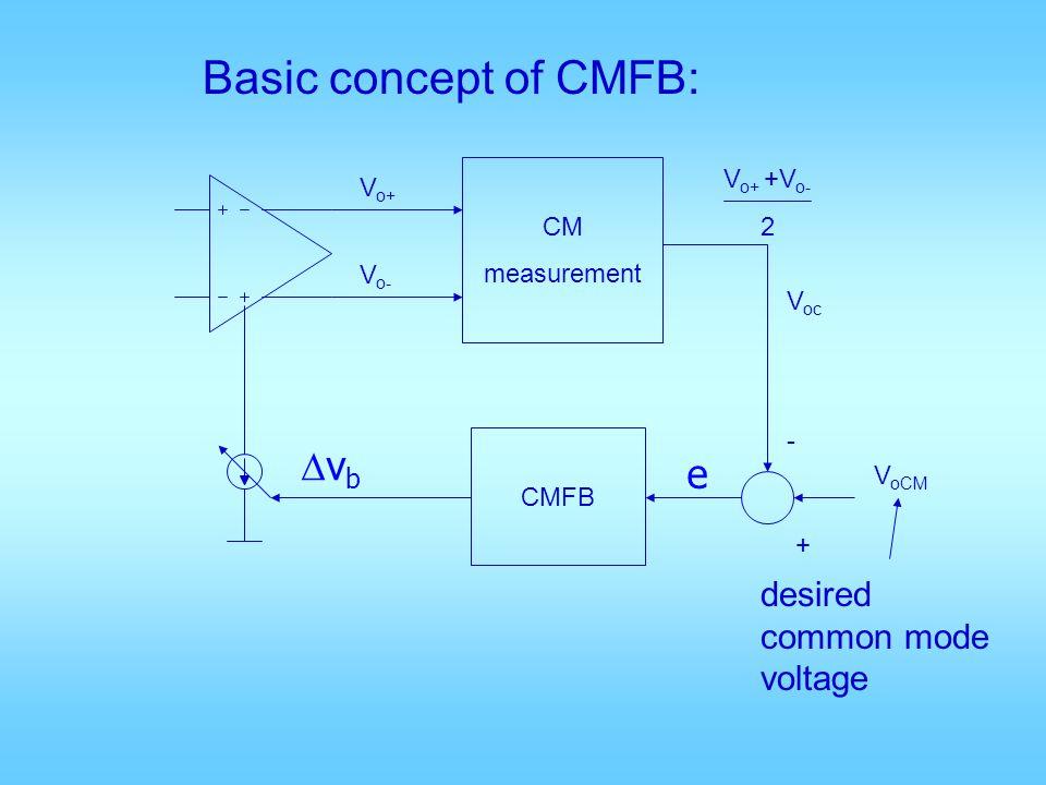 Basic concept of CMFB: Dvb e desired common mode voltage CM